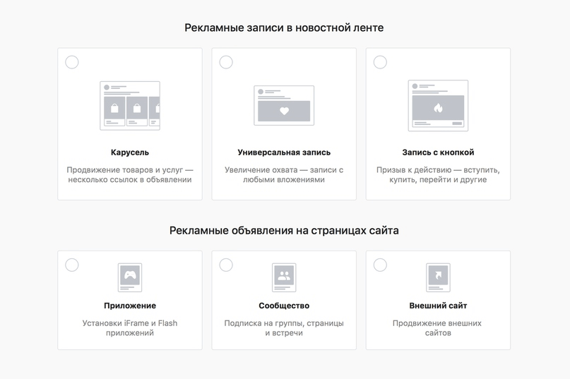 Форматы рекламы ВКонтакте