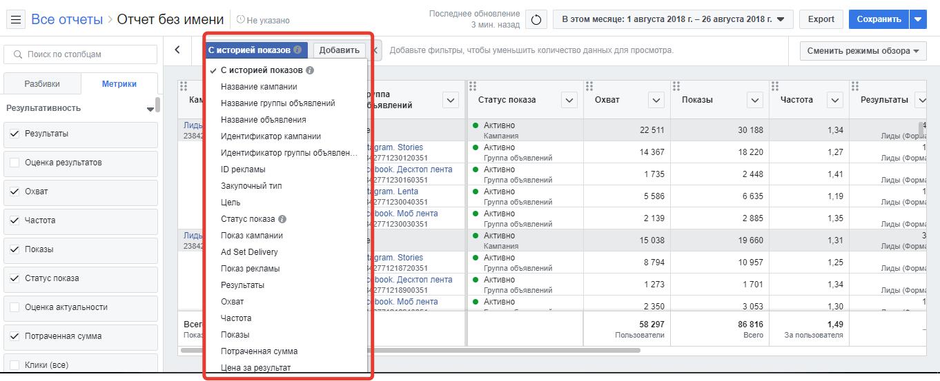 статистика Facebook
